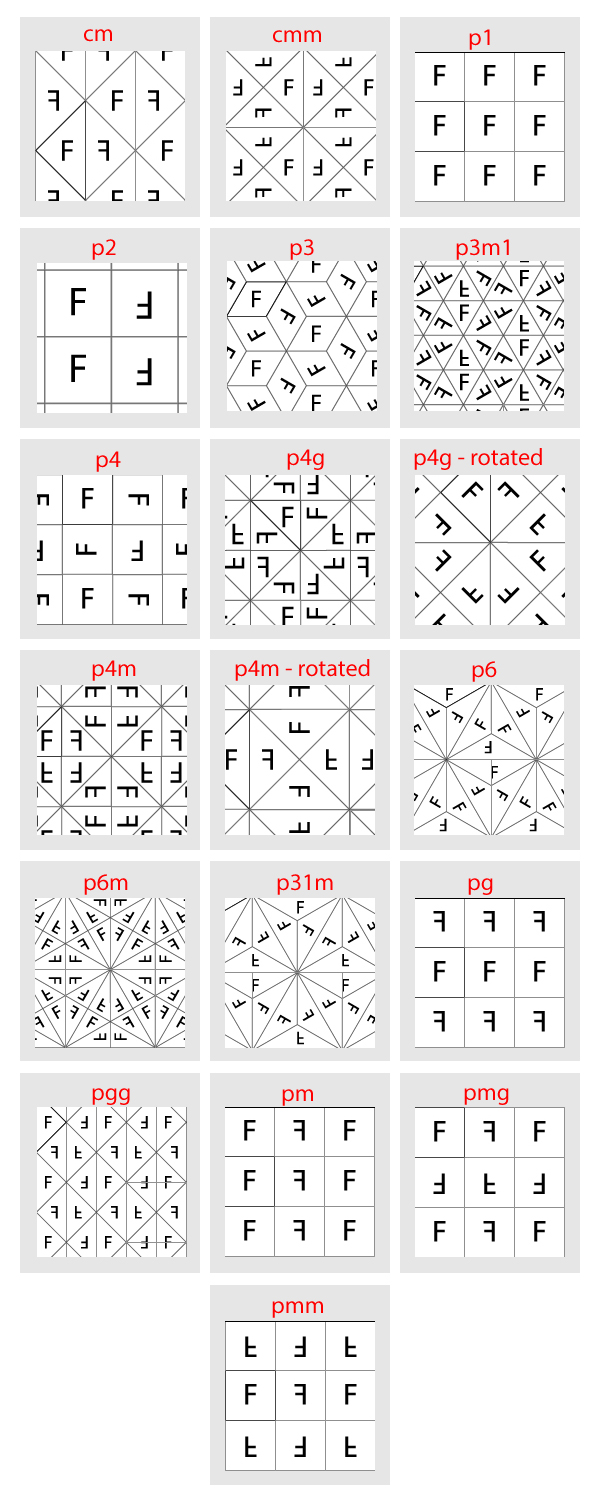 mad patterns types