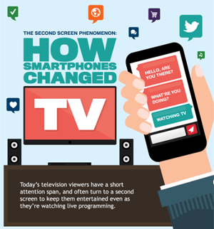 Vector Infographic - How Smartphones Changed TV