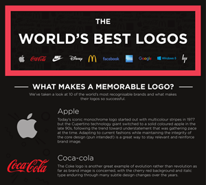 The Worlds Best Logo's